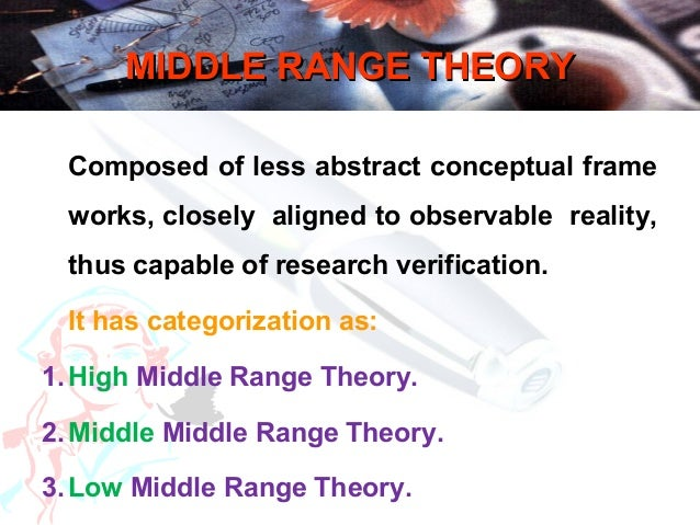 middle range theory to clinical nursing practice Comparison of grand, middle range and practice theories  in 1964, ernestine  wiedenbach published her theory in clinical nursing: a.