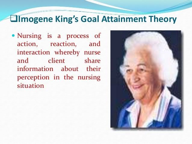 Imogene King - Nursing Theorist