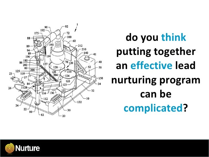 do you  think  putting together an  effective  lead nurturing program can be  complicated ?