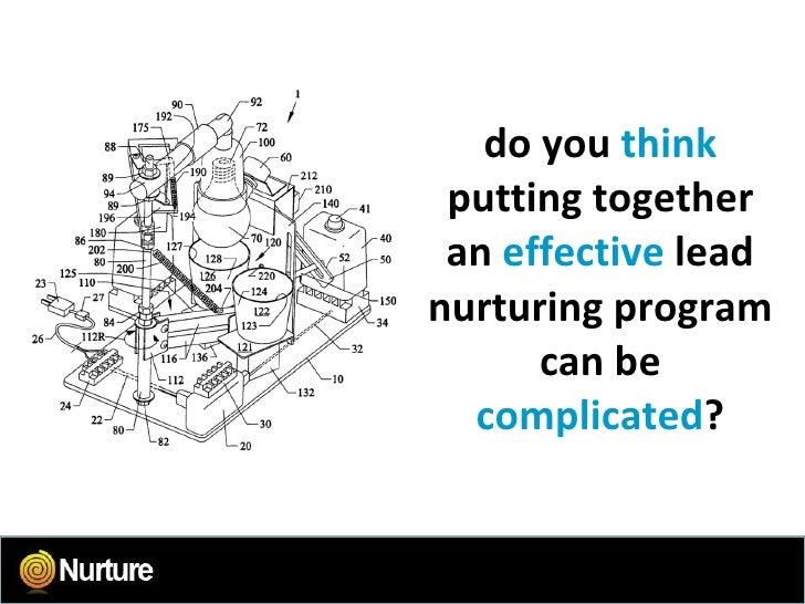 Nurture Pro - The Simplest Lead Nurturing Solution Yet