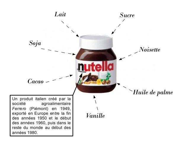 Soja Cacao Noisette Huile de palme Sucre Vanille Lait Un produit italien créé par la société agroalimentaire Ferrero (Piém...