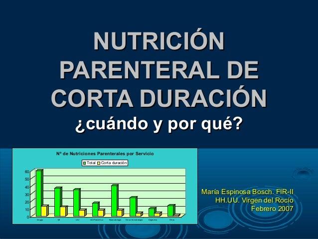 NUTRICIÓNNUTRICIÓN PARENTERAL DEPARENTERAL DE CORTA DURACIÓNCORTA DURACIÓN ¿cuándo y por qué?¿cuándo y por qué? María Espi...