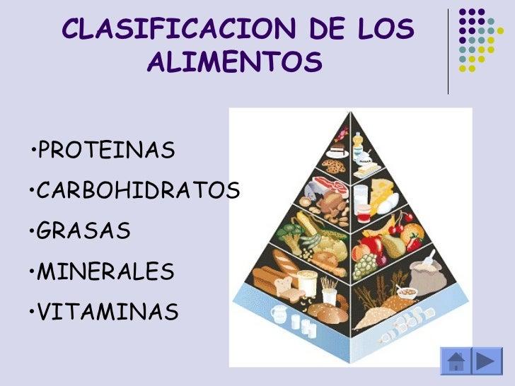 Proteinas Grasas Vitaminas y Minerales Grasas•minerales•vitaminas