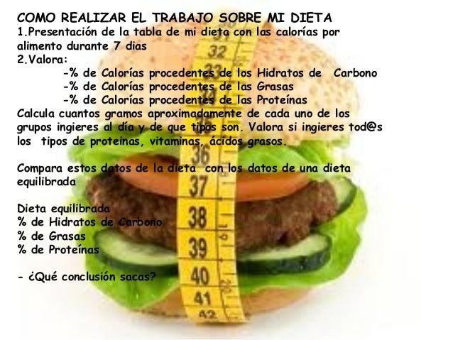 COMO REALIZAR EL TRABAJO SOBRE MI DIETA1.Presentación de la tabla de mi dieta con las calorías poralimento durante 7 dias2...