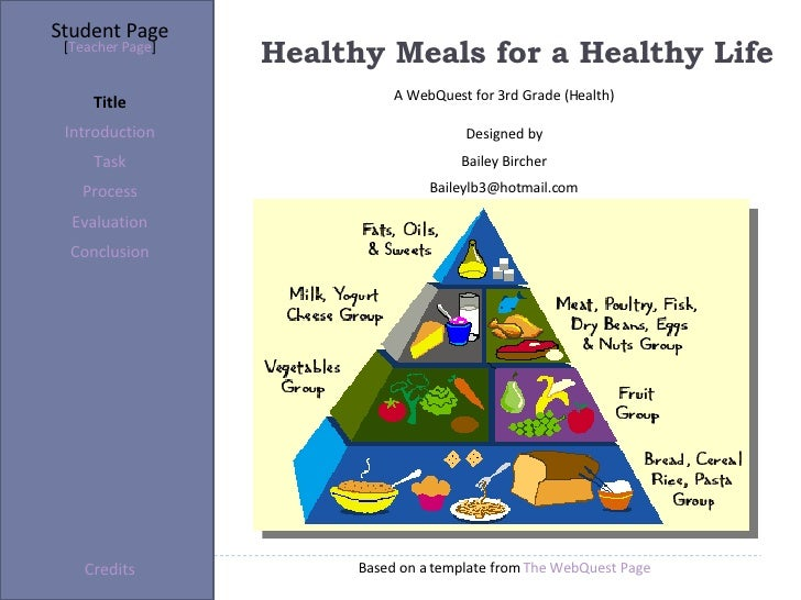 Healthy Meals for a Healthy Life Student Page Title Introduction Task Process Evaluation Conclusion Credits [ Teacher Page...