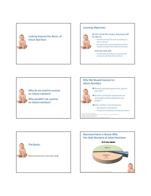 Nutrition che slide handout 6 per page e