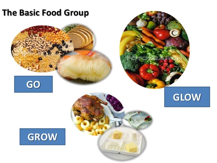 Nutrition concepts & healthy eating