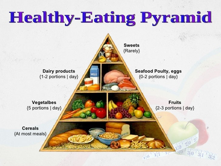 americans should eat healthy foods essay