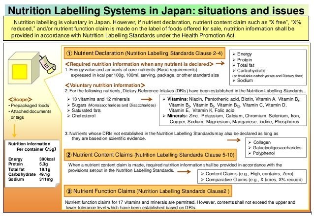 Japanese Nutrition Labeling Systems