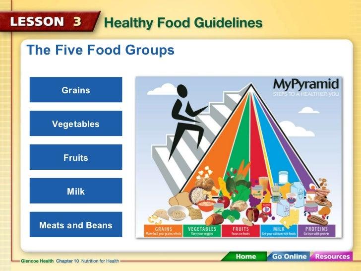 Fruit Vegetables Grain Grains Vegetables Fruits