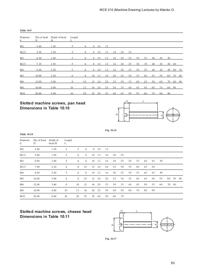 machine bolts dimensions
