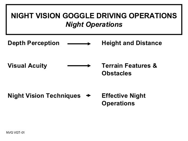 NIGHT VISION GOGGLE DRIVING OPERATIONS                Night OperationsDepth Perception          Height and DistanceVisual ...