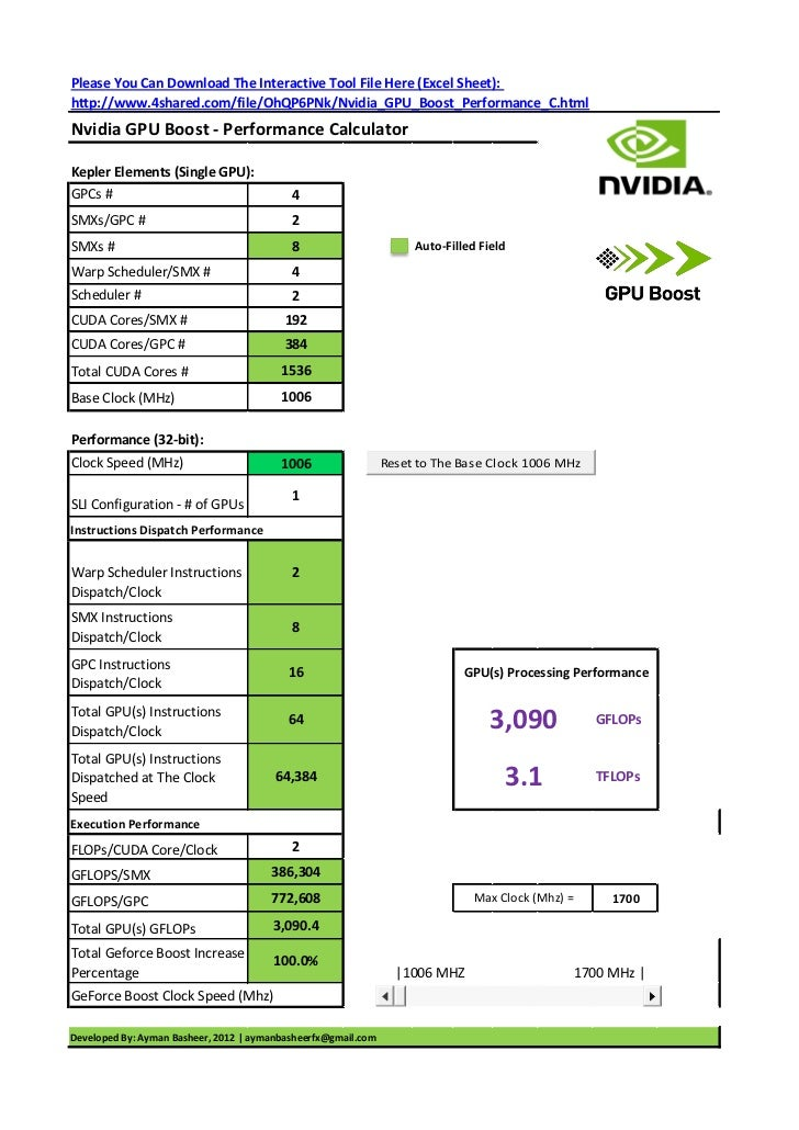 Please You Can Download The Interactive Tool File Here (Excel Sheet):http://www.4shared.com/file/OhQP6PNk/Nvidia_GPU_Boost...