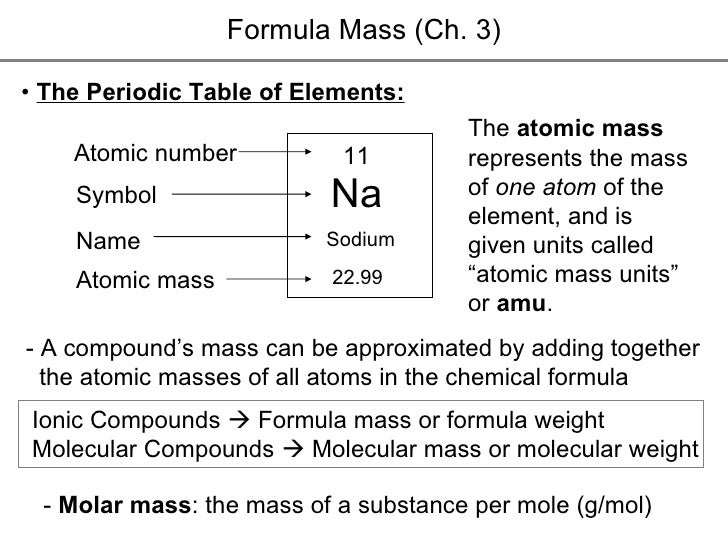 03 09 molar mass of compounds honors Determining empirical and molecular formulas be found either by dividing its mass by the total mass of compound or by dividing the molar mass 2803 % mg.