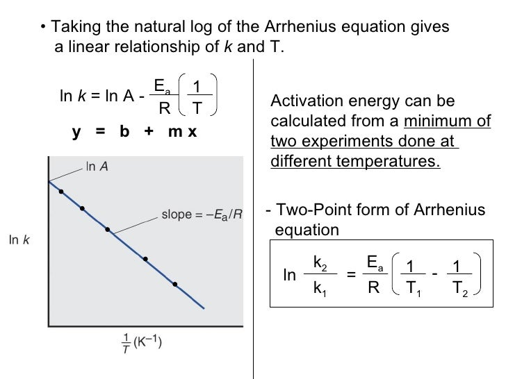 a lab experiment to understand the relationship between the reaction rate the activation energy and  Kinetics is a measure of the speed or rate of a chemical reaction energy of activation svante arrhenius proposed the following mathematical relationship for.