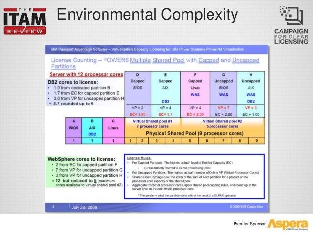 SAP HANA on IBM Power Systems and IBM System Storage - Guides