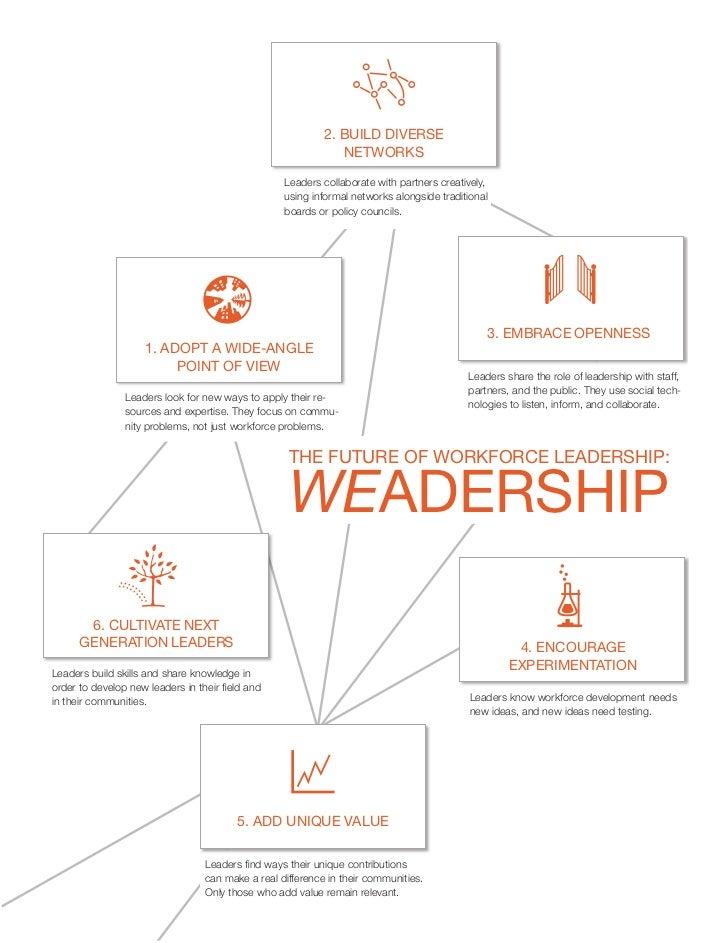 2. BUILD DIVERSE                                                              NETWORKS                                    ...