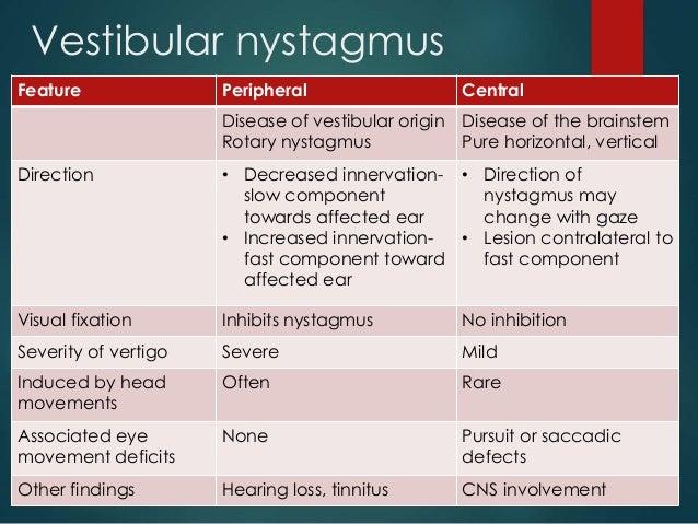 picture What Is Vestibular Neuritis