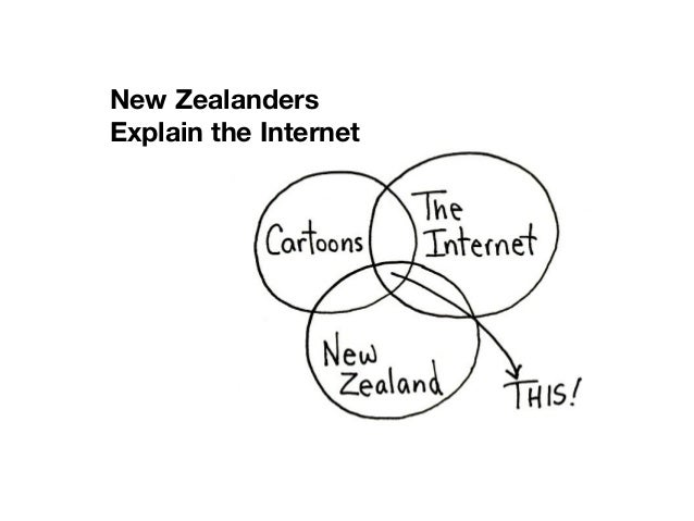 New Zealanders Explain the Internet