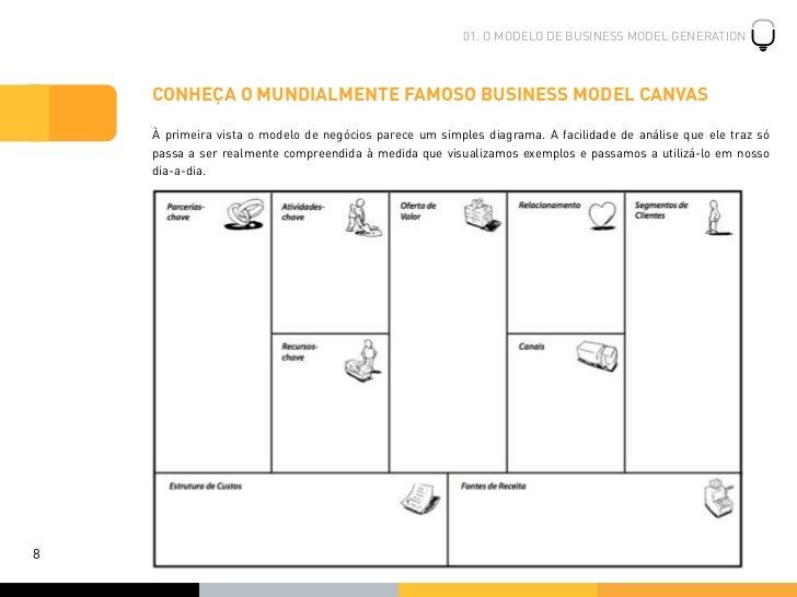 Ramen business plan