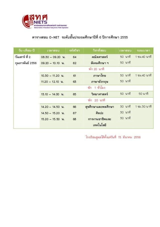 ตารางสอบ O-NET ระดับชั้นประถมศึกษาปีท่ี 6 ปีการศึกษา 2555   วัน-เดือน-ปี       เวลาสอบ      รหัสวิชา        วิชาที่สอบ    ...