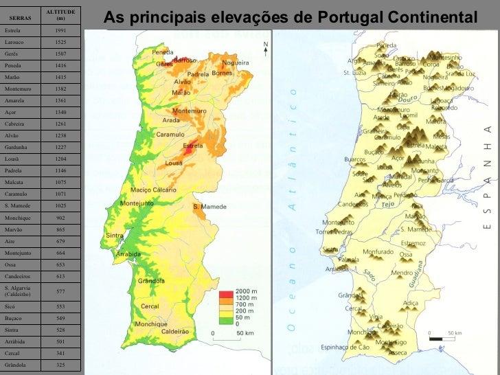 As principais elevações de Portugal Continental 325 Grândola 341 Cercal 501 Arrábida 528 Sintra 549 Buçaco 553 Sicó 577 S....