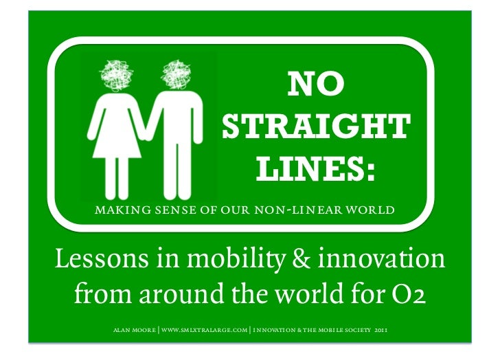 NO                                 STRAIGHT                                   LINES:   making sense of our non-linear worl...