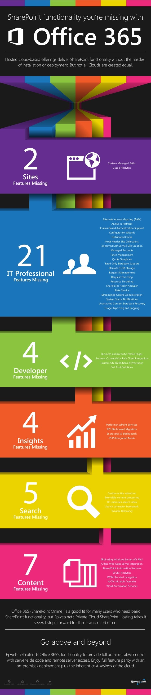Infographic microsoft office