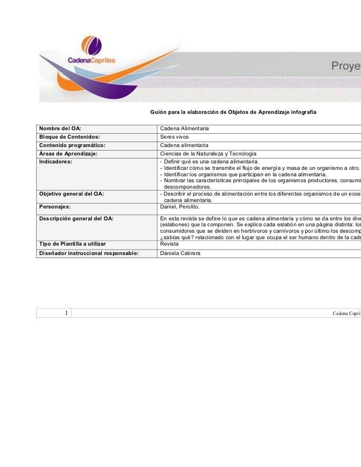 Guión para la elaboración de Objetos de Aprendizaje infografíaNombre del OA:                            Cadena Alimentaria...