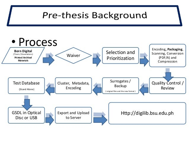 Sample thesis computerized library system