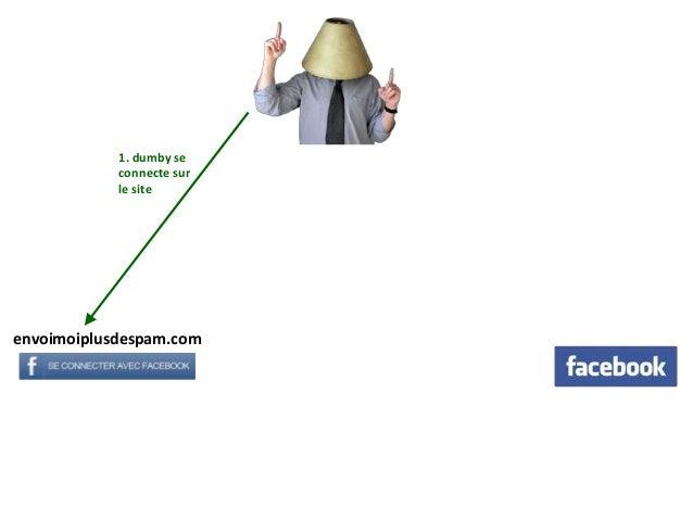 1. dumby se connecte sur le site  envoimoiplusdespam.com