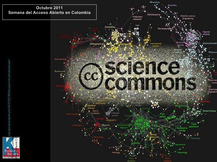 Science Commons y Datos