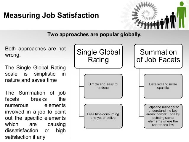 pnp job satisfaction View a project manager job description, salary information, and career outlook read interviews from certified project managers.