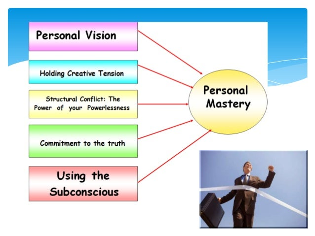 personal mastery peter senge Peter senge identifies five principles of learning that are personal mastery 3 strategies to over come this – let the negativeness erode the goals.