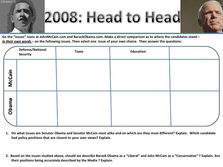 Obama-McCain 2008
