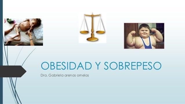 OBESIDAD Y SOBREPESO Dra. Gabriela arenas ornelas