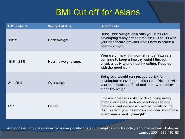 20 percent body fat steroids