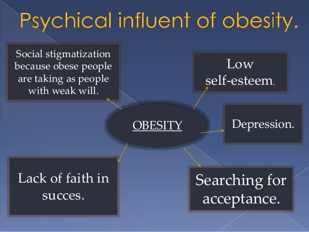 obesity and self esteem The problem of childhood obesity in the united states has grown considerably in recent years between 16 and 33 percent of children and adolescents are obese.