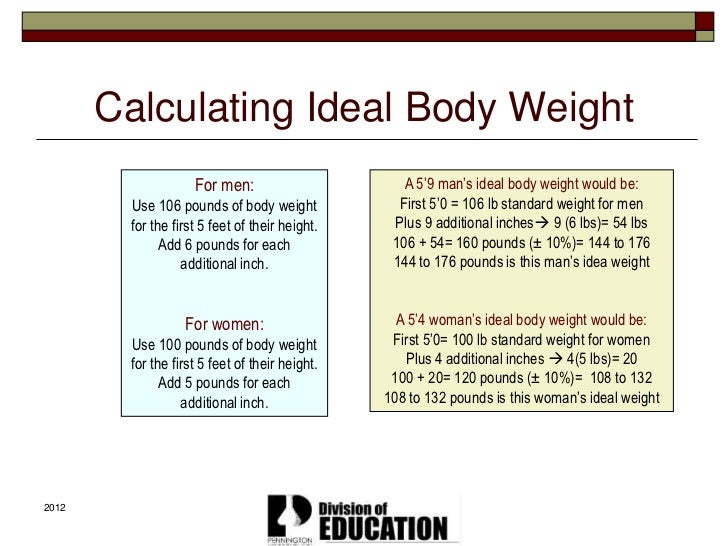 Ideal Body Weight Formula & Ideal body weight for male 5 11 - Liss ...