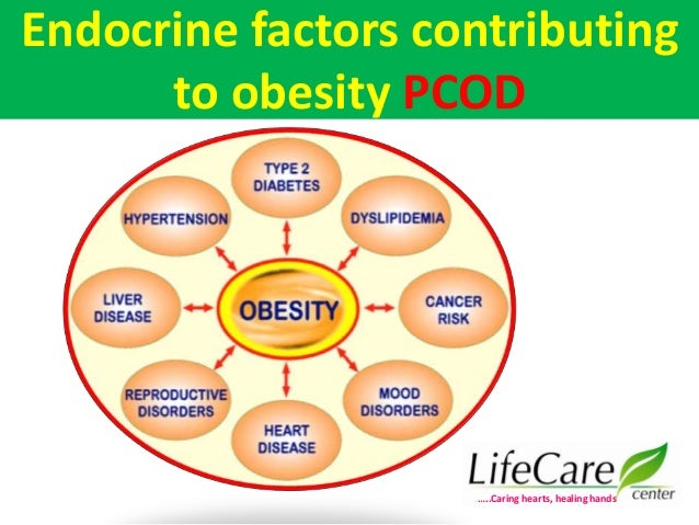 contributive factors of major diseases in The socio-economic factors that are related these two factors exacerbate the spread of the disease and a further risk factor for young women is that.