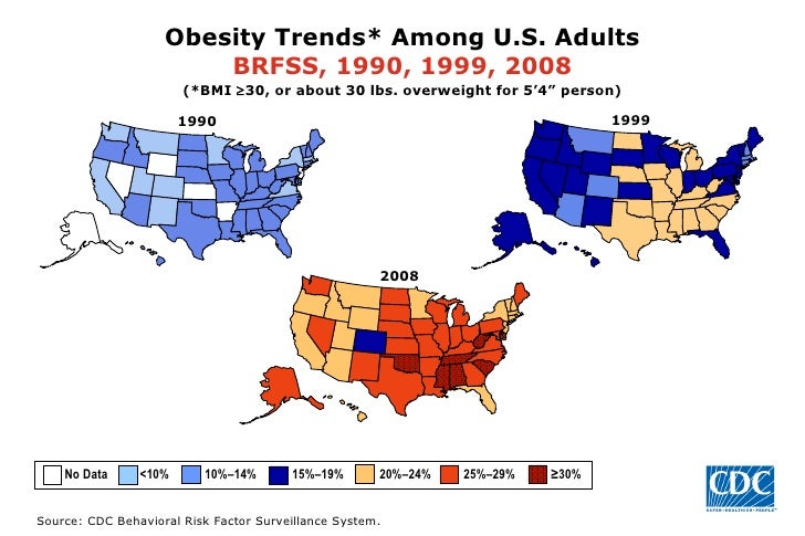 "1999 Obesity Trends* Among U.S. Adults BRFSS,   1990, 1999, 2008 (*BMI   30, or about 30 lbs. overweight for 5'4"" person)..."