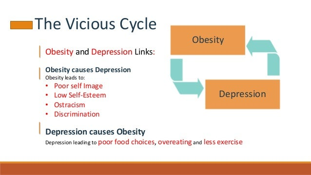 physical activity and obesity essay