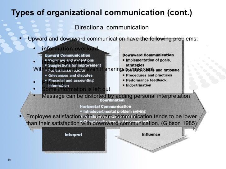 benefits of effective communication essay
