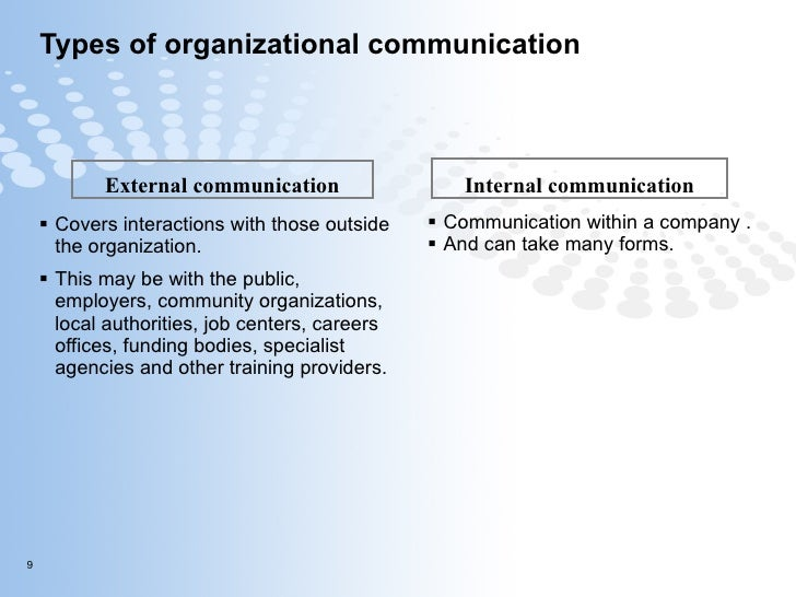 thesis on organizational communication Running head: communication in  although seemingly simple of a concept actually have deep organizational communication ties which  this thesis is of personal .