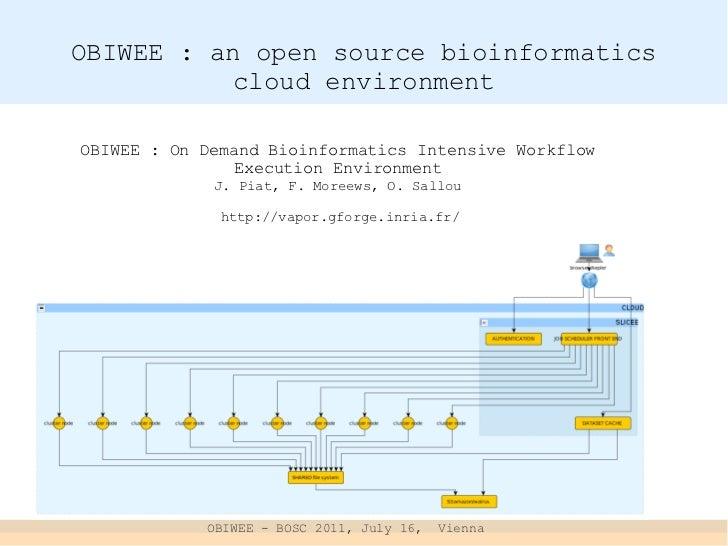 OBIWEE : an open source bioinformatics           cloud environmentOBIWEE : On Demand Bioinformatics Intensive Workflow    ...