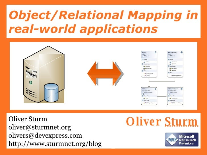 Object Relational Mapping In Real World Applications