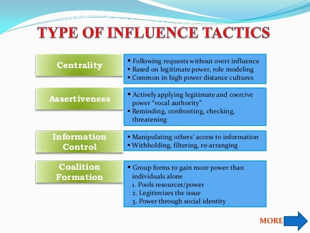 power and influence  ob
