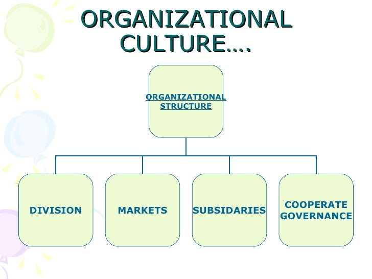 organisation culture and values in nokia From the competing values framework 4 organizational culture types emerged: clan culture, adhocracy culture, market culture and hierarchy culture clan culture this working environment is a friendly one.