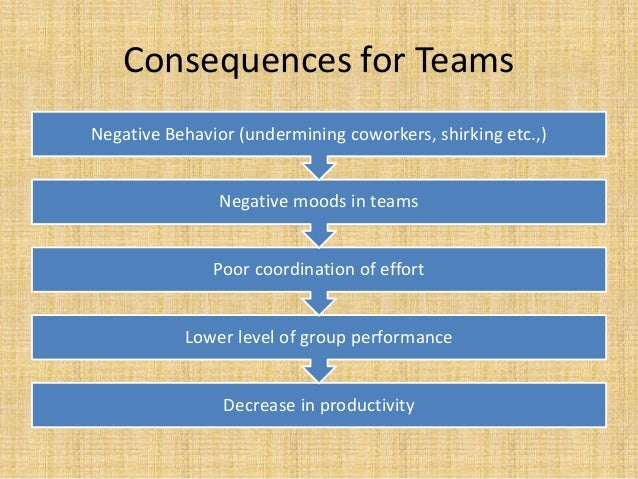 a typology of virtual teams implications Virtual management, is the supervision, leadership, and maintenance of virtual teams—dispersed work groups that rarely, if ever, meet face to face.