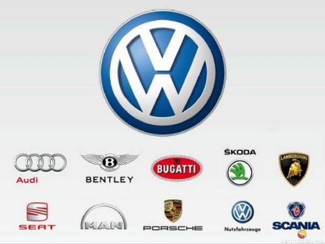 Volkswagen- Company, Competitors and Changes